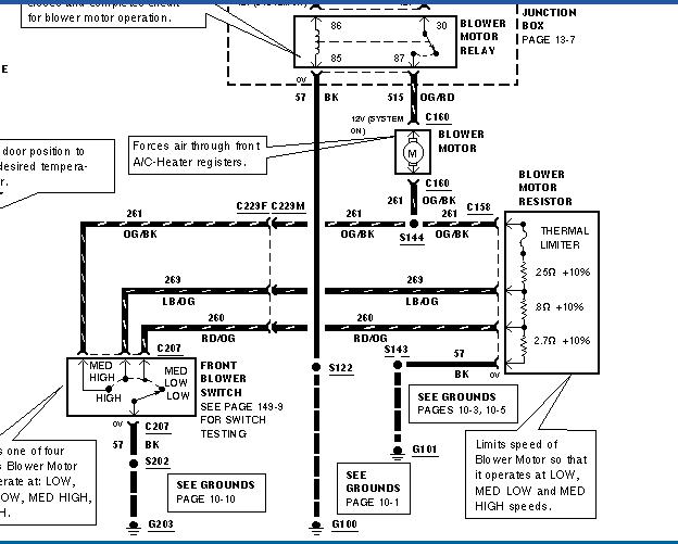Wiring Diagram PDF: 2003 Ford E 450 Van Fuse Diagram