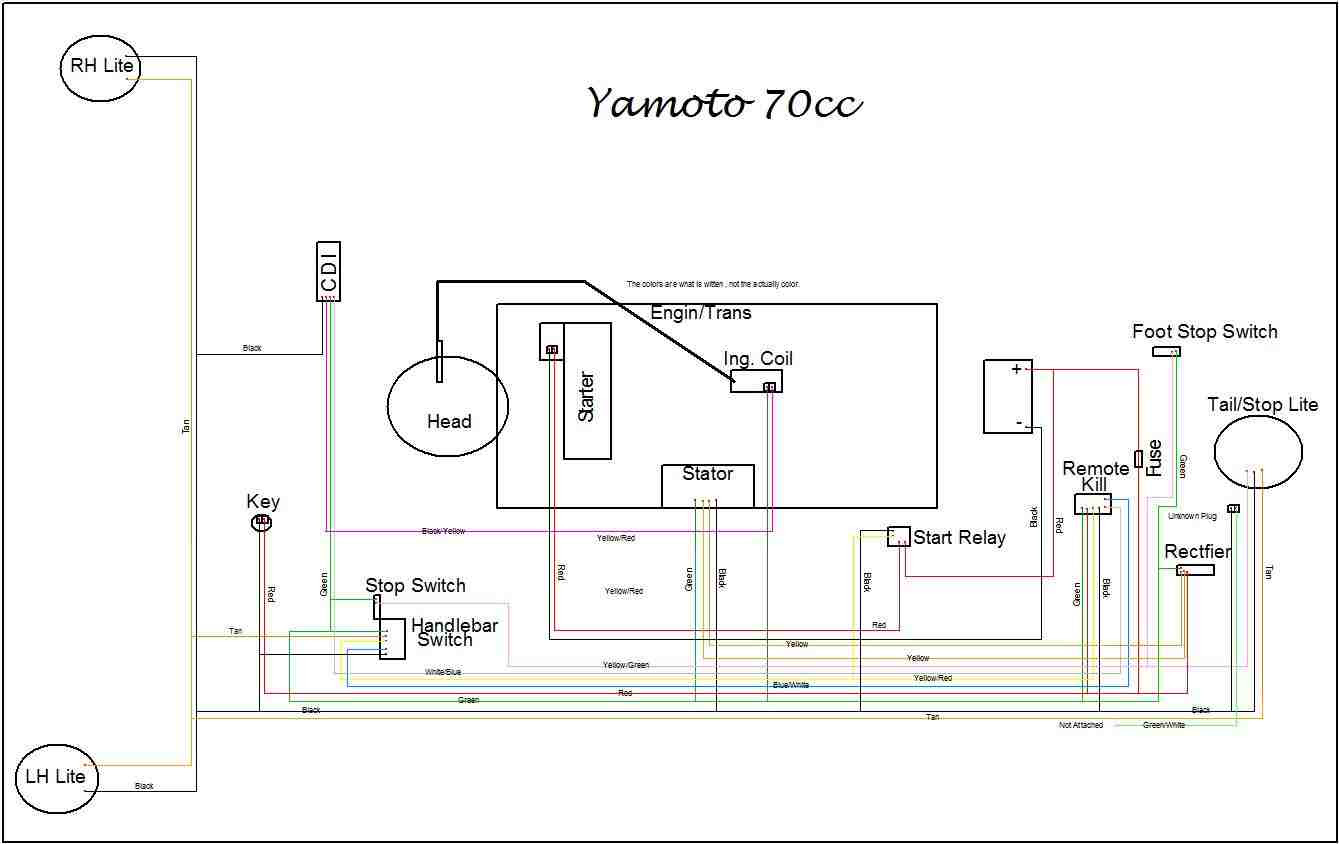 Diagram Lifan Quad Wiring Diagram Full Version Hd Quality Wiring Diagram Mindschematic2j Odontomedsas It