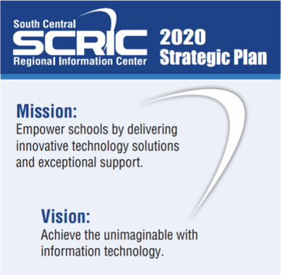 Strategic planning with a Regional Information Center