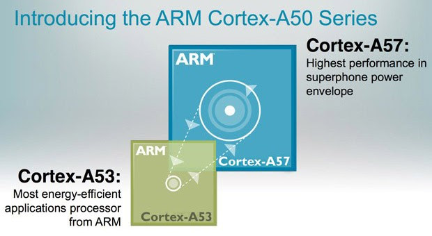 ARM CortexA57 processor taped out, ready for fab