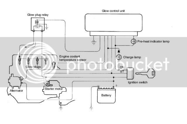 Pajero Glow Plug Wiring Diagram