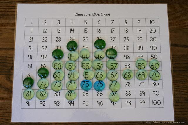 Dinosaur 100s Chart