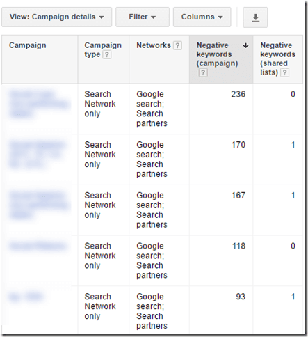 How to Find & Fix Common Negative Keyword Problems in PPC Accounts - Adalysis