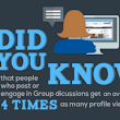 How to Use Linkedin Groups to Drive Lead Generation