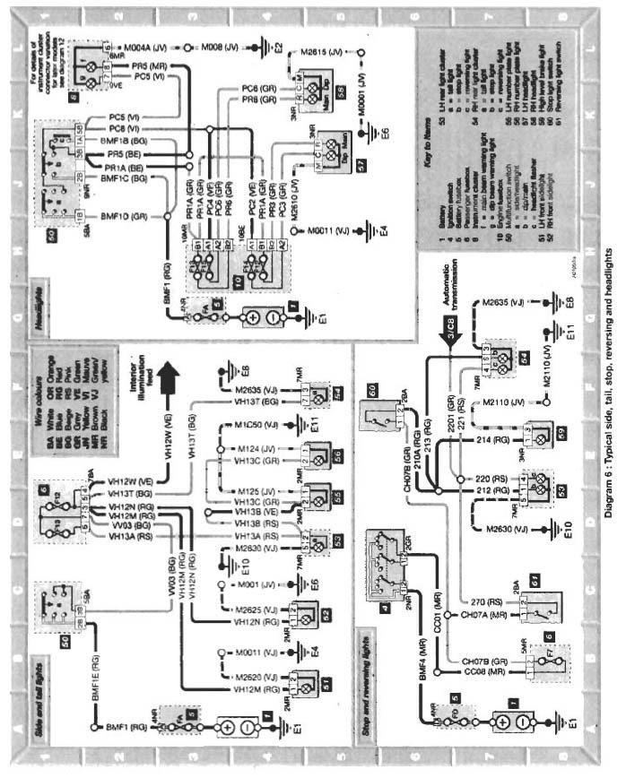 Citroen Berlingo Wiring Diagram