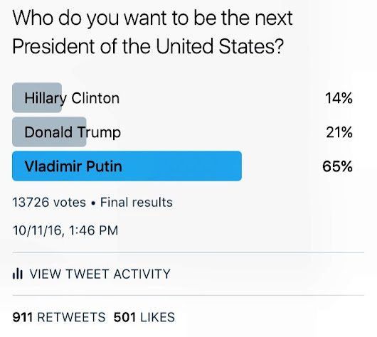 "Kim Dotcom auf Twitter: ""Breaking News: Vladimir Putin wins US Presidential election on Twitter. """