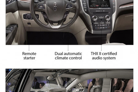 What's The Difference Between Manual And Automatic? | Visual.ly