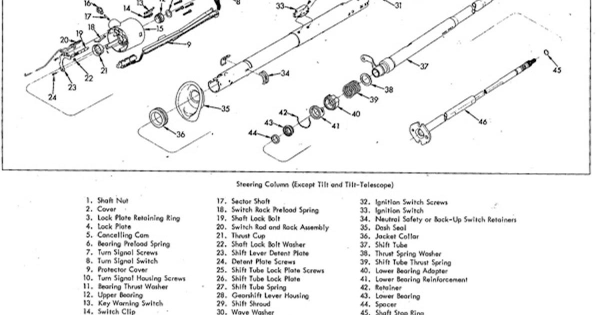 84 Jeep Wiring Diagram