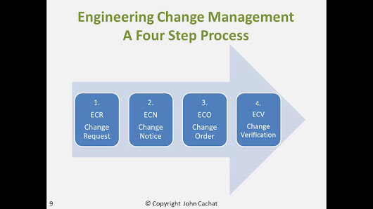 Engineering Change Management The Process