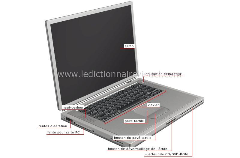 ordinateur portable : vue avant - Le Dictionnaire Visuel