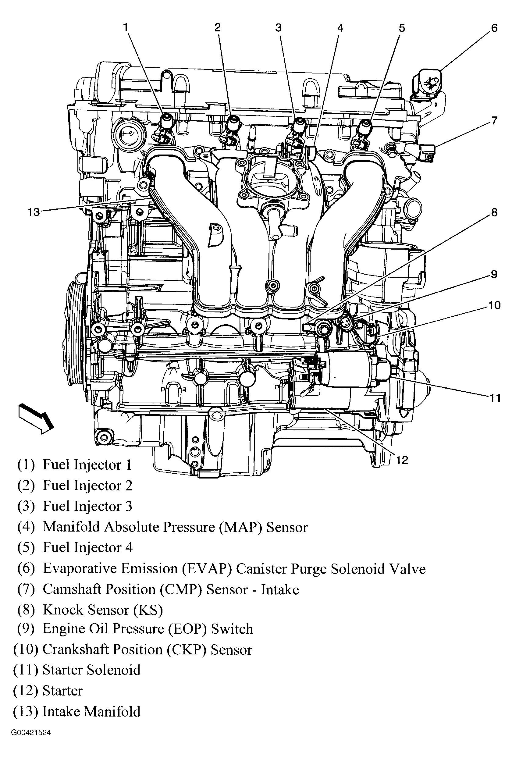 1998 Chevrolet Cavalier 2 2 Liter Engine Diagram Wiring Diagram Long Pair Long Pair Zaafran It