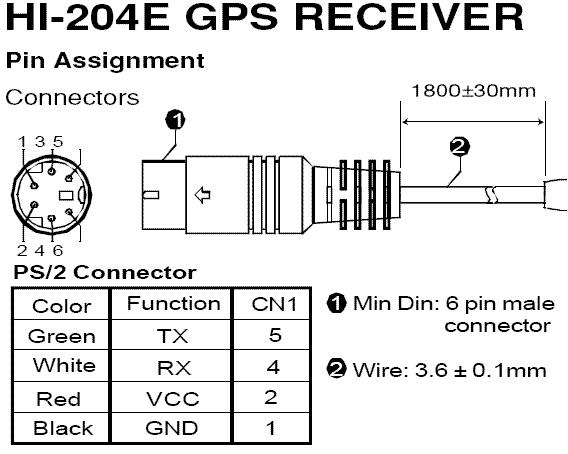 Diagram Xlr Male Connector Wire Diagram Full Version Hd Quality Wire Diagram Diagramsjames Radioueb It