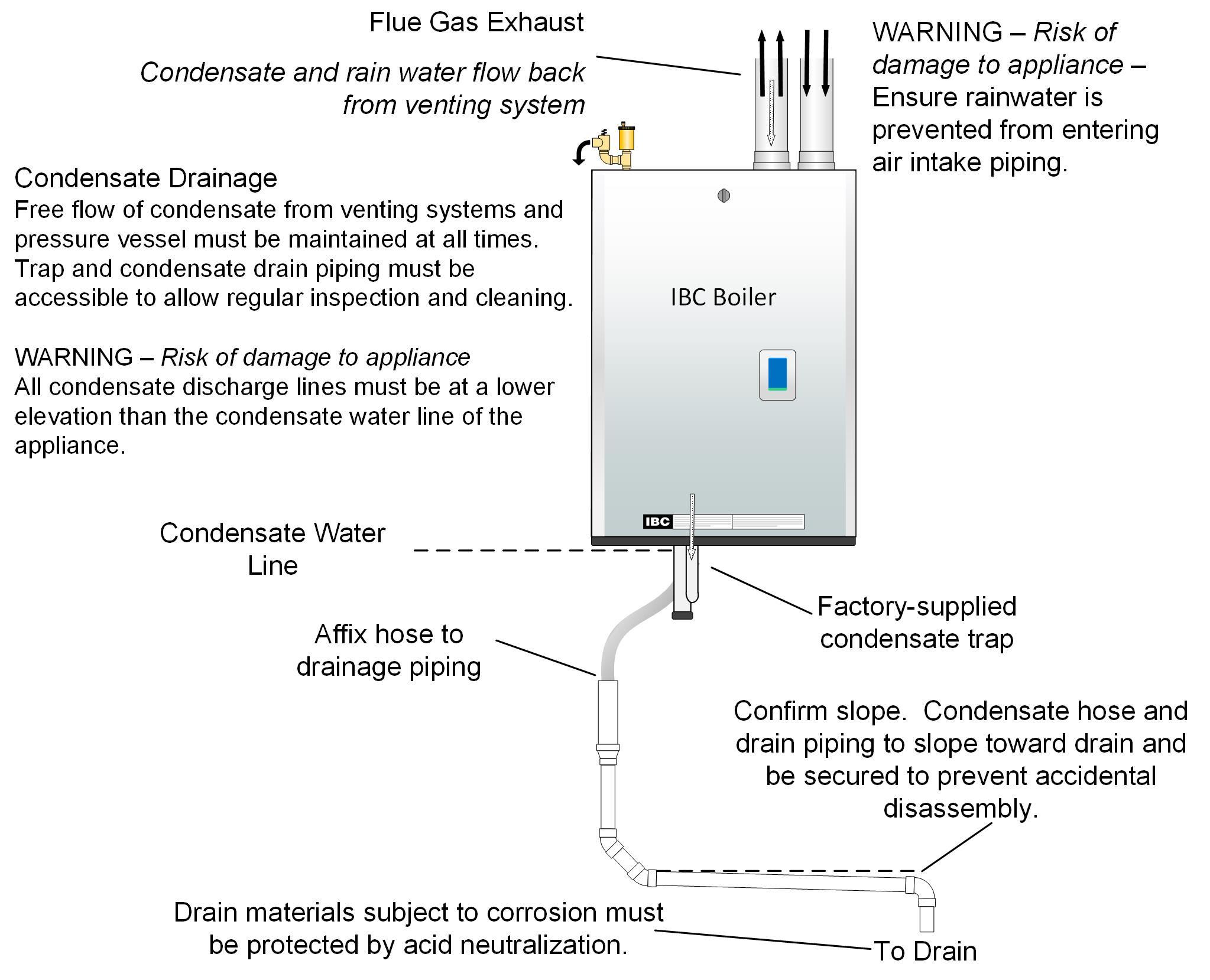 ibc boiler wiring diagram image 6