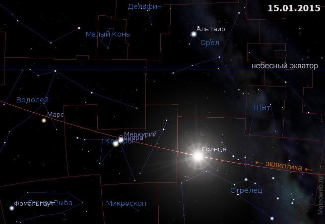 Солнце на небесной сфере 15 января 2015 г.