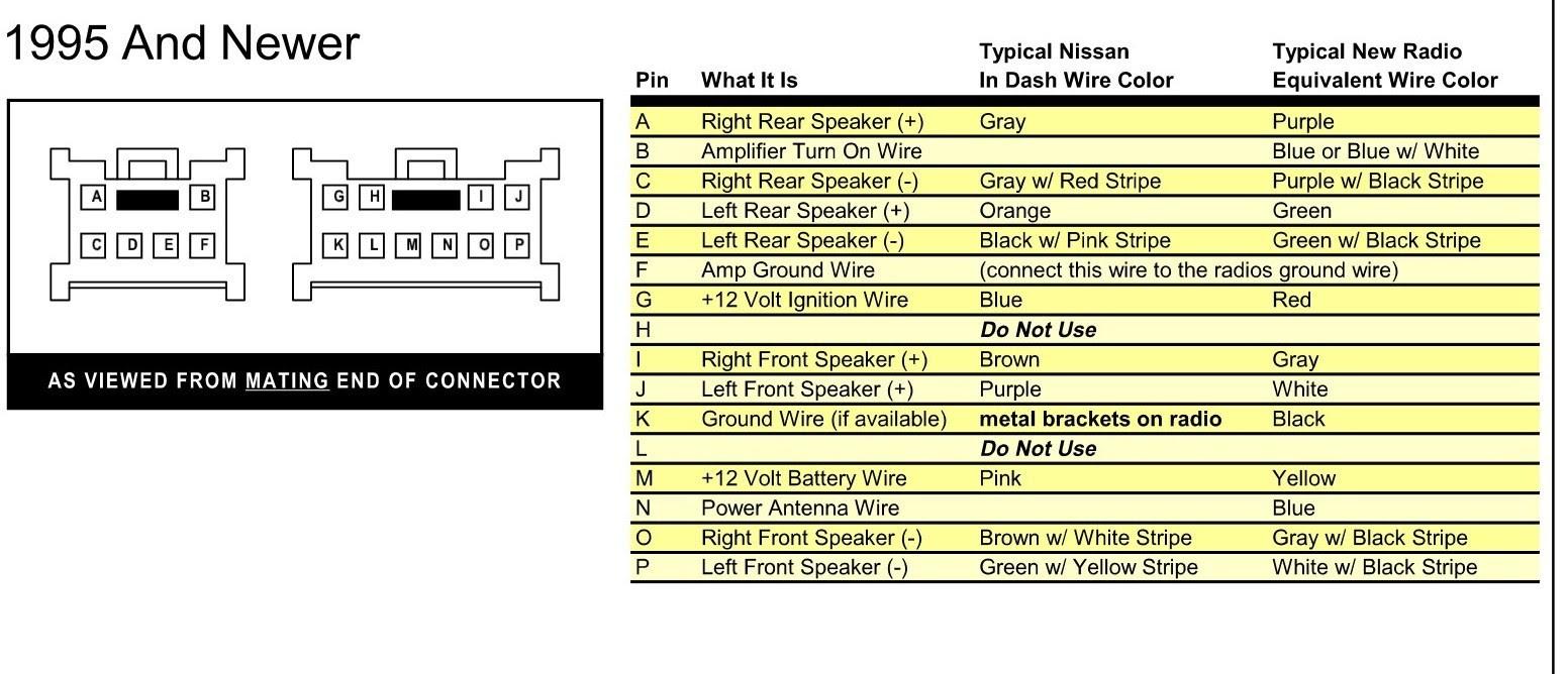 2012 Nissan Juke Radio Wiring Diagram