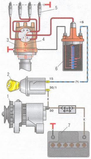 статья про система зажигания ВАЗ 2106 - устройство, особенности конструкции