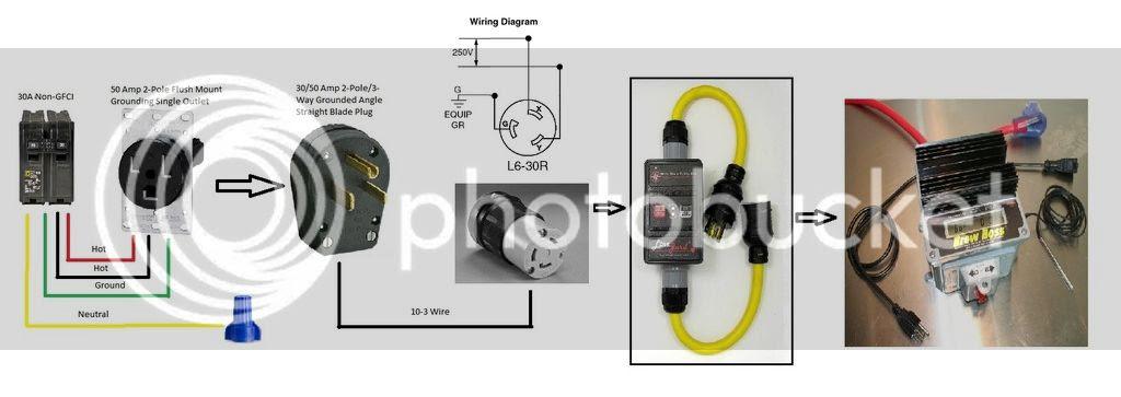 Nema L6 30p Wiring Diagram