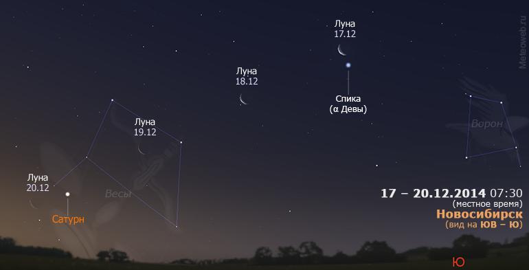 Убывающая Луна и Сатурн на утреннем небе Новосибирска 17–20 декабря 2014 г.