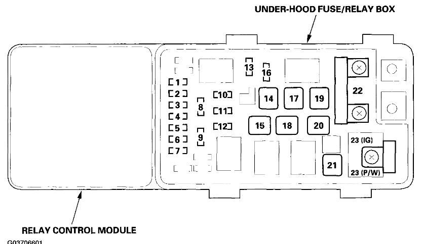 2007 Honda Odyssey Fuse Box Mazda Mvp Radio Wiring Diagram Hondaa Accordd Yenpancane Jeanjaures37 Fr