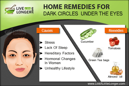 Home Remedies For Treatment Of Dark Circles Under Eyes