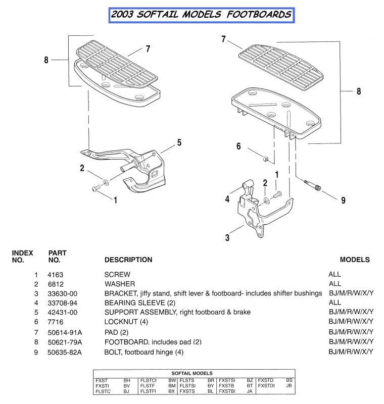 Diagram Wiring Diagrams For 2003 Fatboy Full Version Hd Quality 2003 Fatboy Marketwiring Abretti It