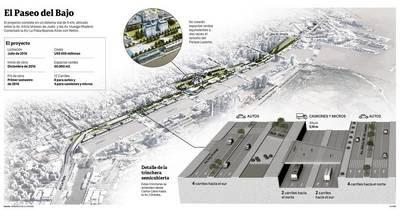 En detalle. Infografía que detalla el proyecto. (Clarín)
