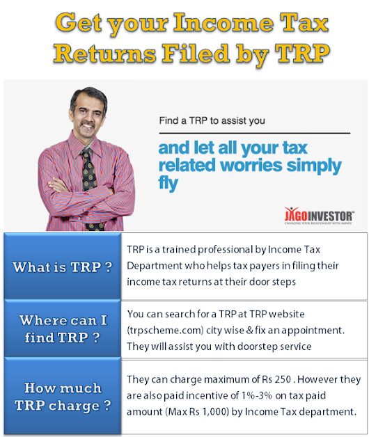 Get your Income Tax Return Prepared by TRP at Home for FREE