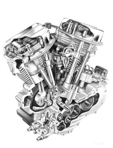 Harley-Davidson Big Twins – The Panhead