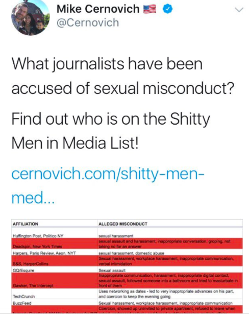 "Why The Pro Trump Media Is So Interested In ""Shitty Media Men"""