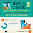 10 Things You Need to Know About the Millennial Renter - Trulia Pro Blog