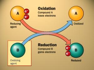Teori ini dirumuskan dalam berbagai rumus matematika yang dikembangkan. kimiaunsyiah: SIFAT SENYAWA ION 1.Struktur/susunan kristal