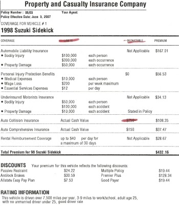 Home Insurance Declaration Page - Hot Topic