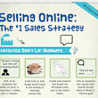 Selling Online - The Number 1 Sales Strategy (Infographic)