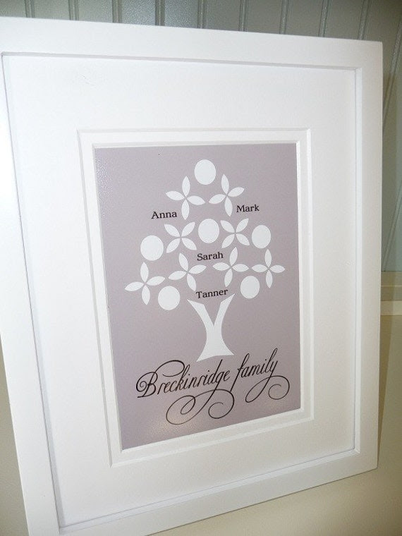 Custom FAMILY TREE Established Date Art Print Keepsake Home decor