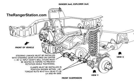 32 Ford Ranger Front End Parts Diagram