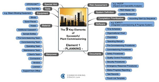 """Commissioning Planning"" - Commissioning Training Video"