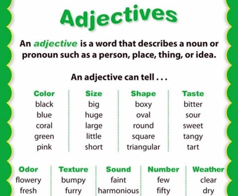 Adjective Word Start With Letter Z