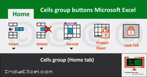 cells group excel | cells group in excel | cells group in excel 2010 | cells group in excel 2016