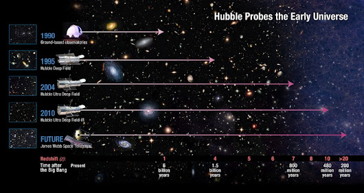 The Limit Of What Hubble Can See