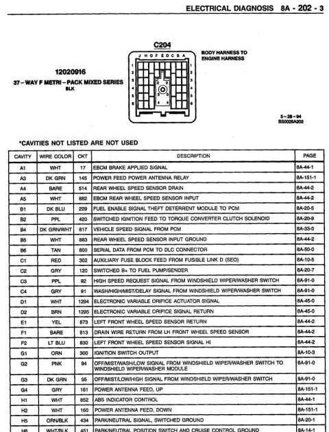Wiring Diagram For 1996 Gmc Sierra