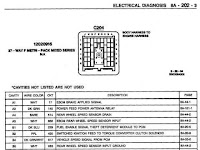1996 Chevy Silverado Fuse Box Diagram