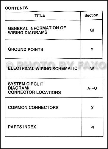 1990 Mazda Miata Fuse Box Diagram Wiring Schematic Full Hd Version Wiring Schematic Uml Model Diagram Mille Annonces Fr