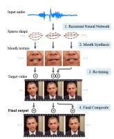 Fake Speech: KI hilft beim Ändern von Lippenbewegungen