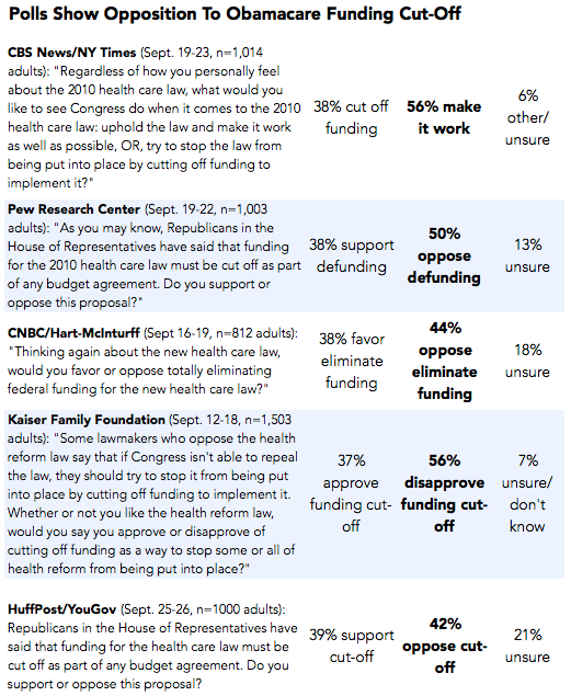 2013-09-30-fundingcutoff2.png