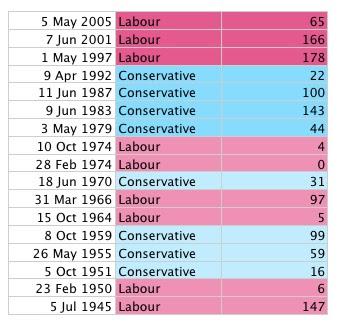 election table.jpg