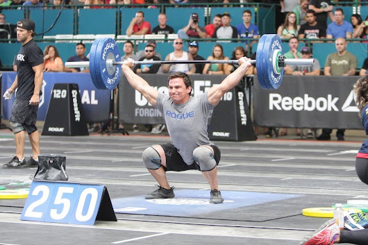 Weight Classes in Crossfit