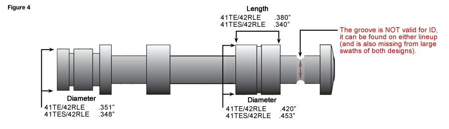 42rle Transmission Diagram