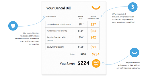 Brighter.com makes dental appointments easy