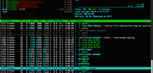 Install Htop 2.0 - Linux Process Monitoring for RHEL, CentOS & Fedora