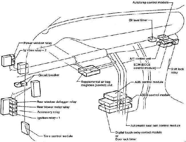 1995 Nissan Quest Fuse Box Wiring Diagram Aperture A Aperture A Zaafran It